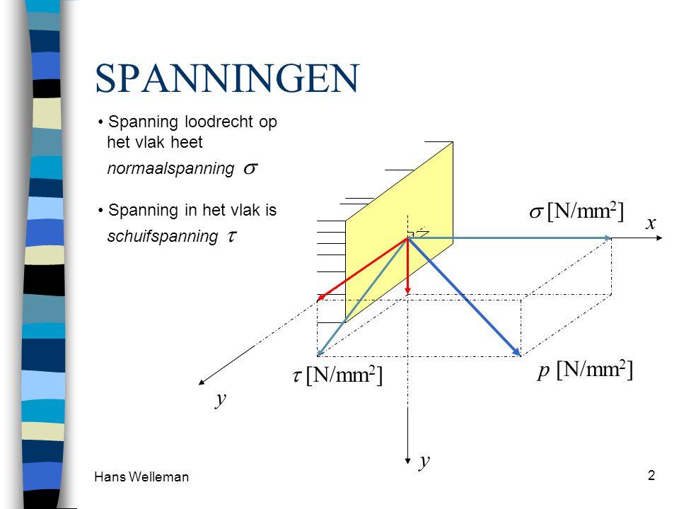 SPANNINGEN  [N/mm2] x p [N/mm2]  [N/mm2] y Spanning loodrecht op